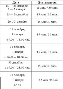 НГ табл 1